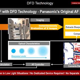 GH5 소개자료 중 DFD AF 개선 관련