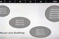 시그마, 2020년 내에 총 14종의 L- 마운트 렌즈 계획..